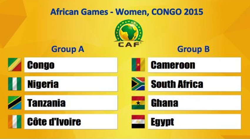 Results of African Games Brazzaville 2015 draw