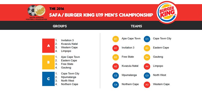 SAFA/Burger King U19 Men's Championship Draw Result